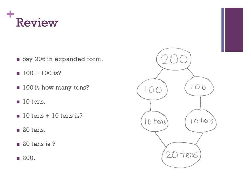 Review Say 206 in expanded form. 100 + 100 is 100 is how many tens