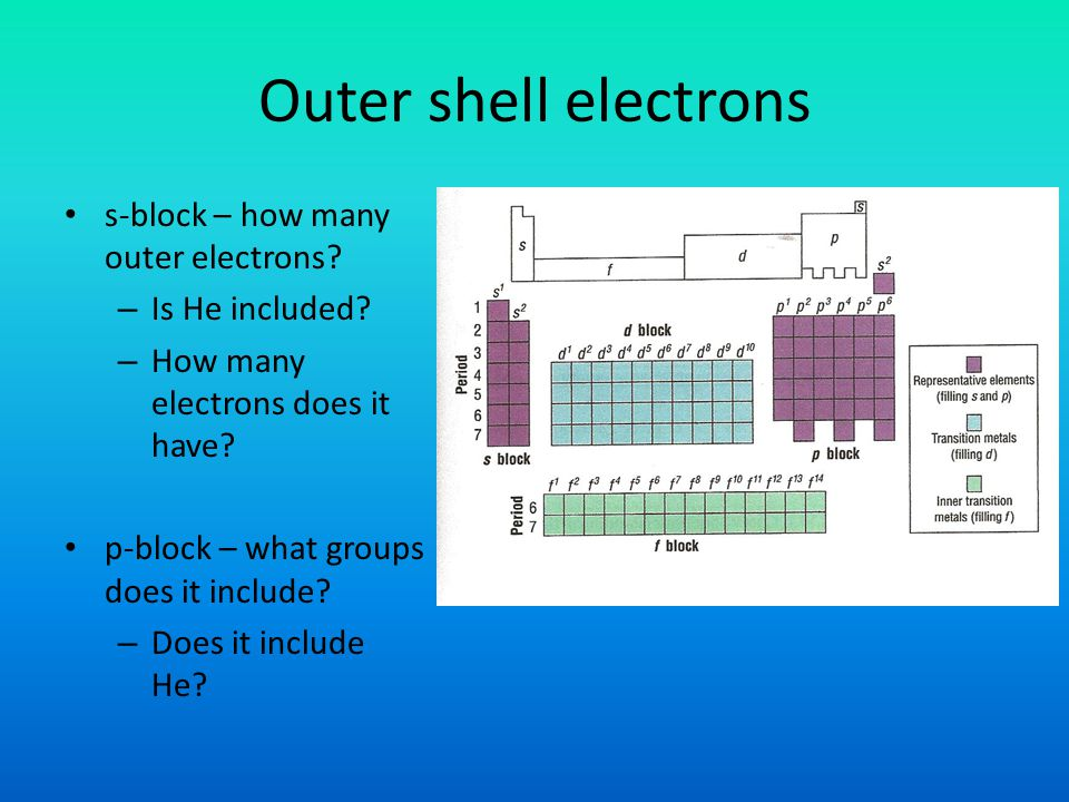 Outer shell electrons s-block – how many outer electrons