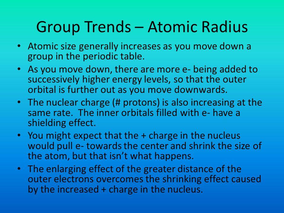 Group Trends – Atomic Radius