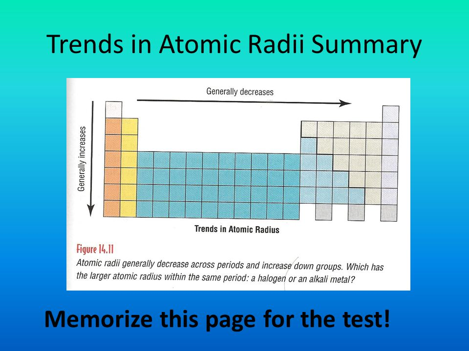 Trends in Atomic Radii Summary