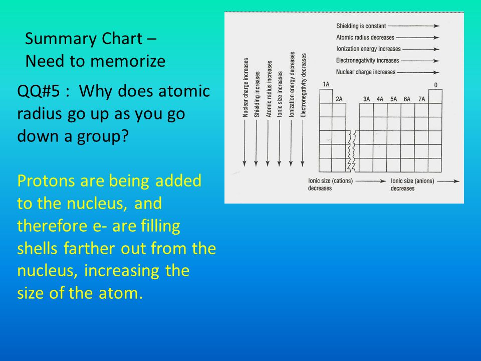 Summary Chart – Need to memorize. QQ#5 : Why does atomic radius go up as you go down a group
