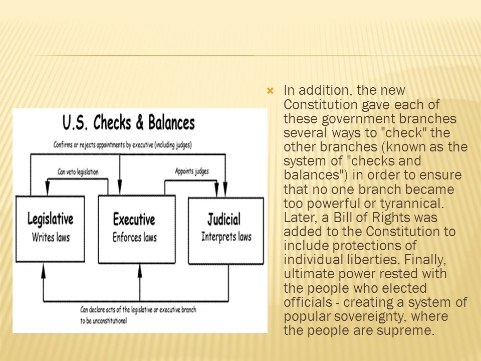 In addition, the new Constitution gave each of these government branches several ways to check the other branches (known as the system of checks and balances ) in order to ensure that no one branch became too powerful or tyrannical.