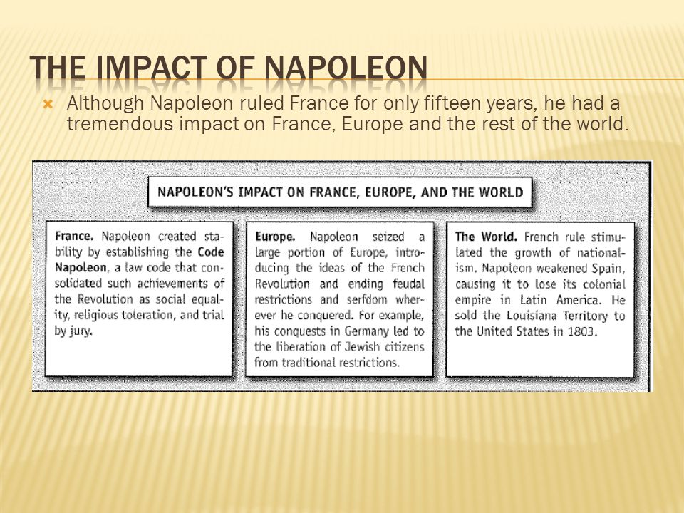 The Impact of Napoleon Although Napoleon ruled France for only fifteen years, he had a tremendous impact on France, Europe and the rest of the world.