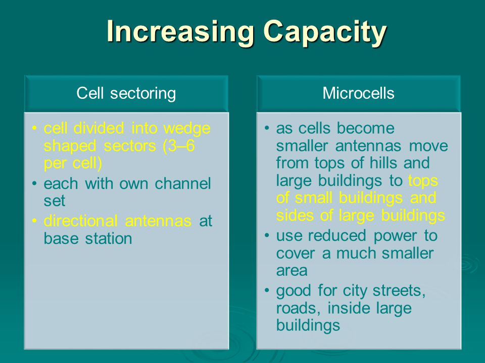 Increasing Capacity Cell sectoring