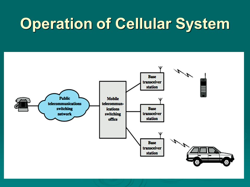 Operation of Cellular System