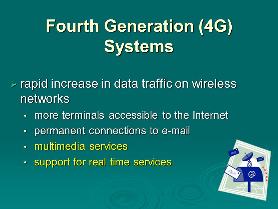 Fourth Generation (4G) Systems