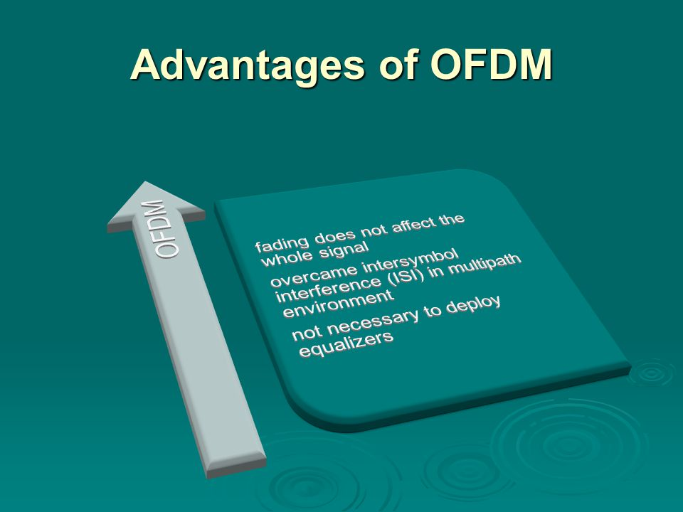 Advantages of OFDM fading does not affect the whole signal