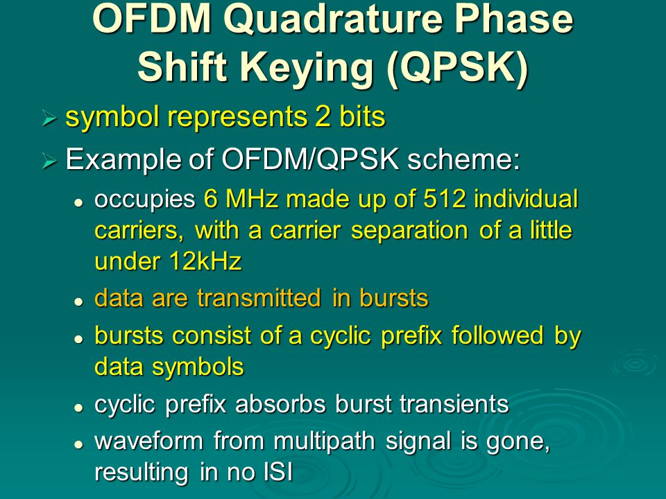 OFDM Quadrature Phase Shift Keying (QPSK)