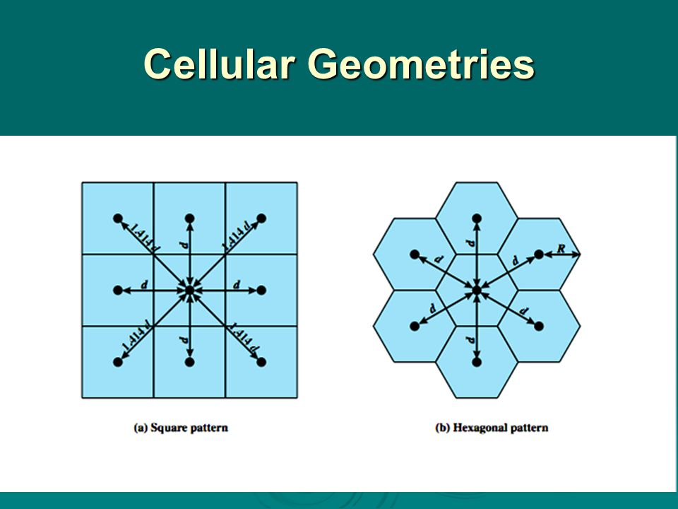 Cellular Geometries