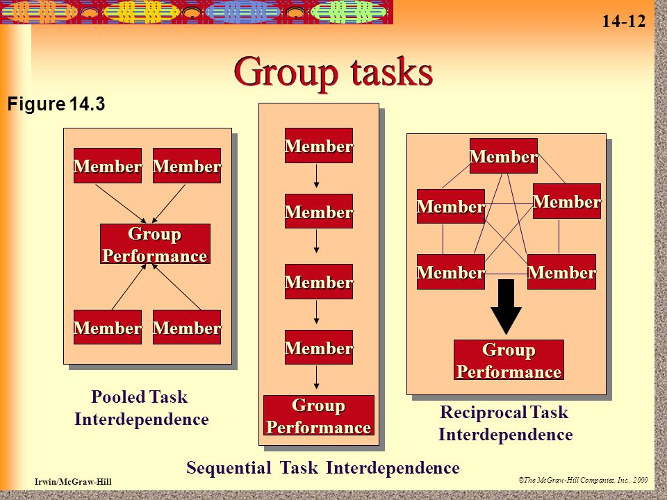 Sequential Task Interdependence