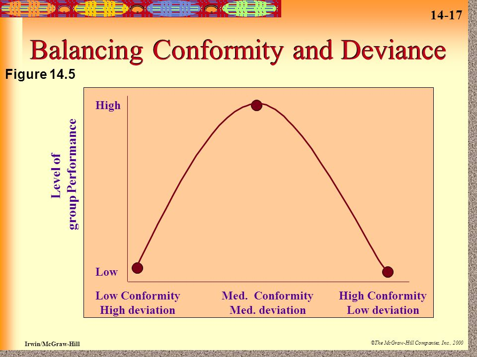 Balancing Conformity and Deviance