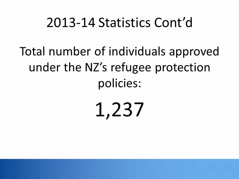 2013-14 Statistics Cont'd Total number of individuals approved under the NZ's refugee protection policies: