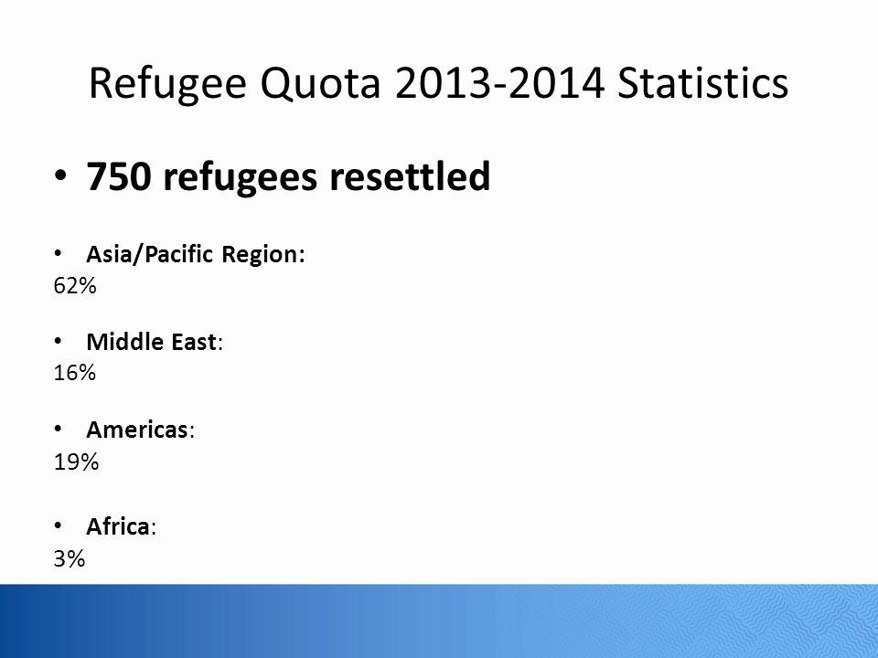 Refugee Quota 2013-2014 Statistics