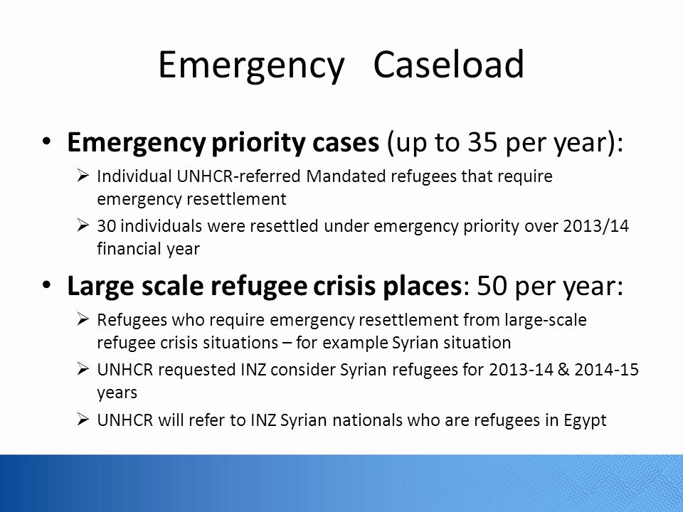 Emergency Caseload Emergency priority cases (up to 35 per year):