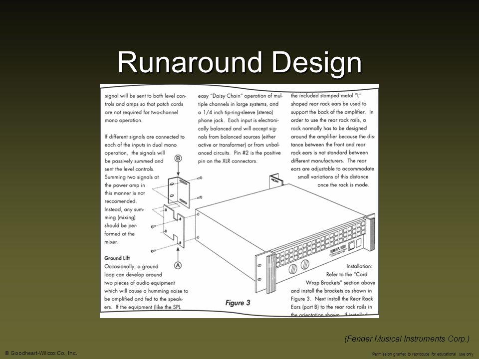 Runaround Design (Fender Musical Instruments Corp.)