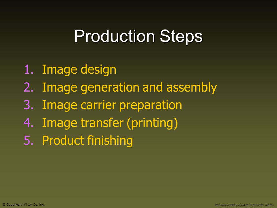 Production Steps Image design Image generation and assembly