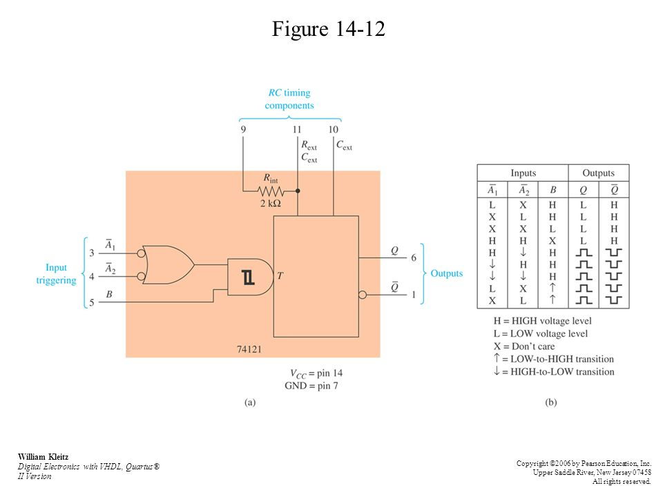 Figure 14-12 William Kleitz Digital Electronics with VHDL, Quartus® II Version.