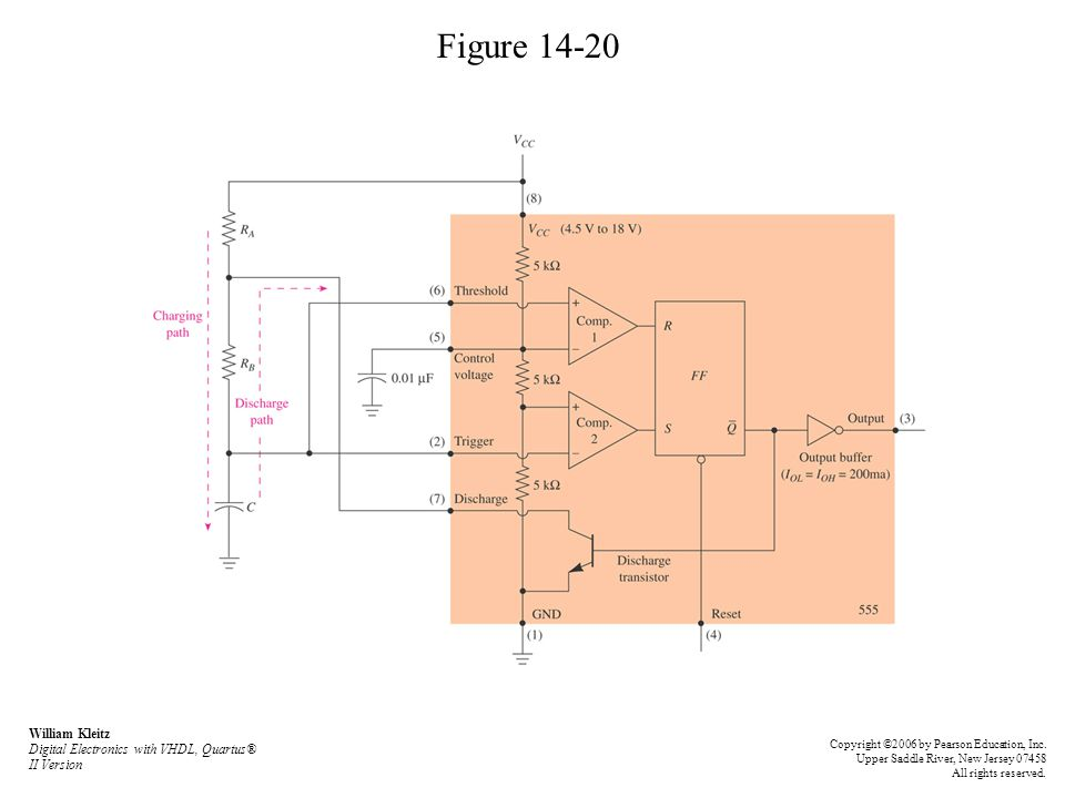 Figure 14-20 William Kleitz Digital Electronics with VHDL, Quartus® II Version.