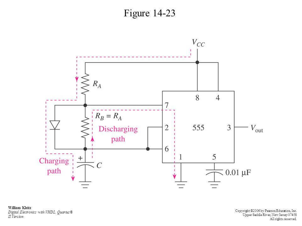 Figure 14-23 William Kleitz Digital Electronics with VHDL, Quartus® II Version.