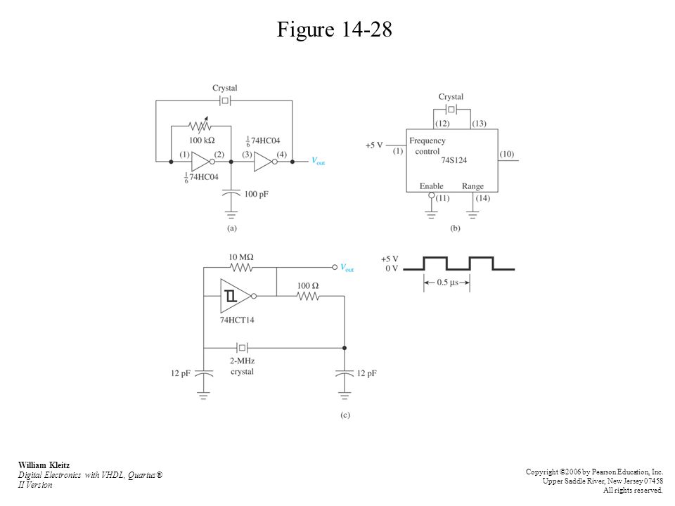 Figure 14-28 William Kleitz Digital Electronics with VHDL, Quartus® II Version.