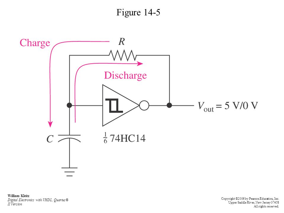 Figure 14-5 William Kleitz Digital Electronics with VHDL, Quartus® II Version.