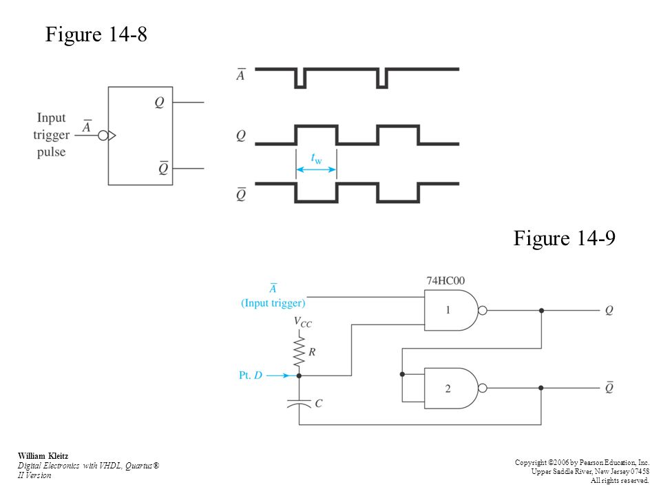 Figure 14-8 Figure 14-9. William Kleitz Digital Electronics with VHDL, Quartus® II Version.