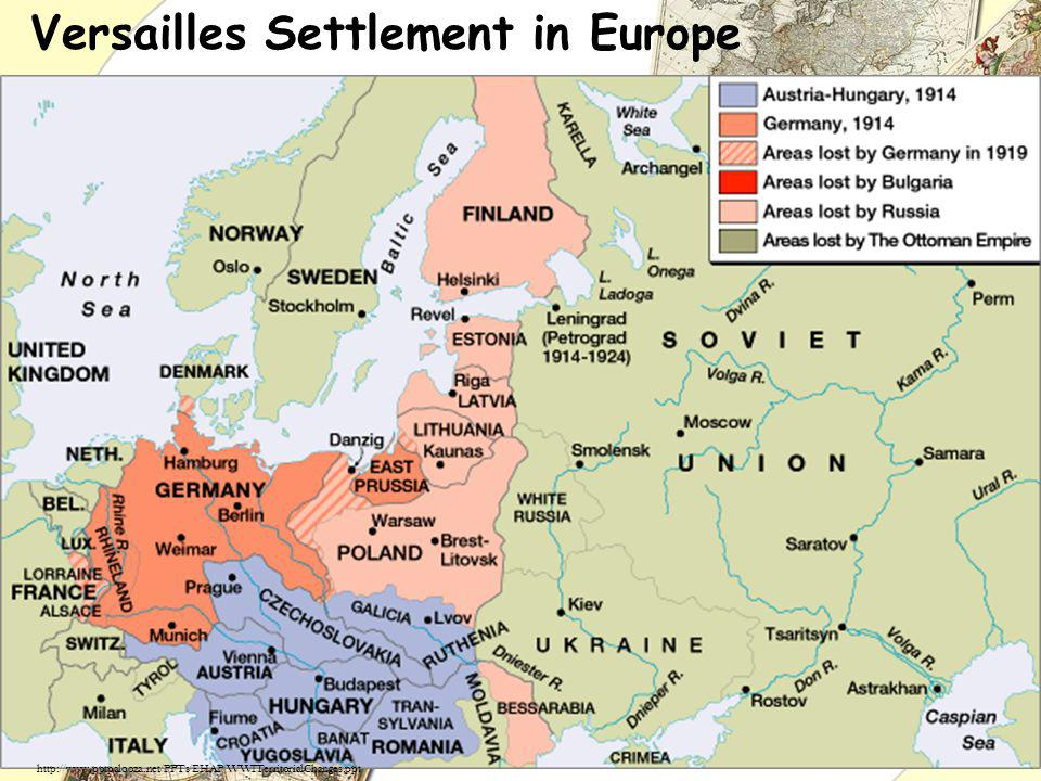 Versailles Settlement in Europe