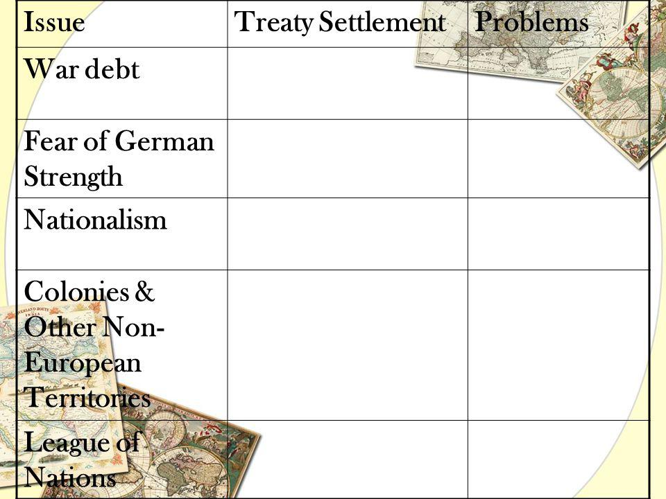 Issue Treaty Settlement. Problems. War debt. Fear of German Strength. Nationalism. Colonies & Other Non-European Territories.