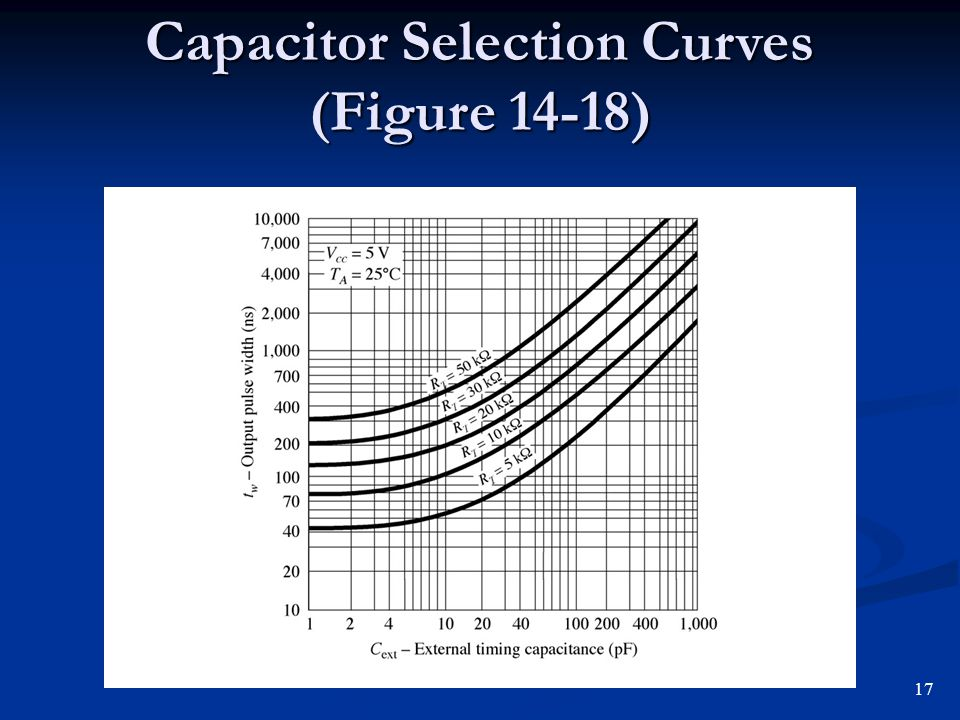Capacitor Selection Curves (Figure 14-18)