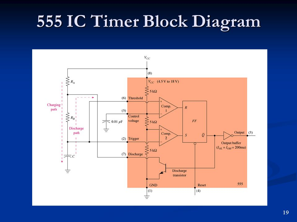 555 IC Timer Block Diagram 19