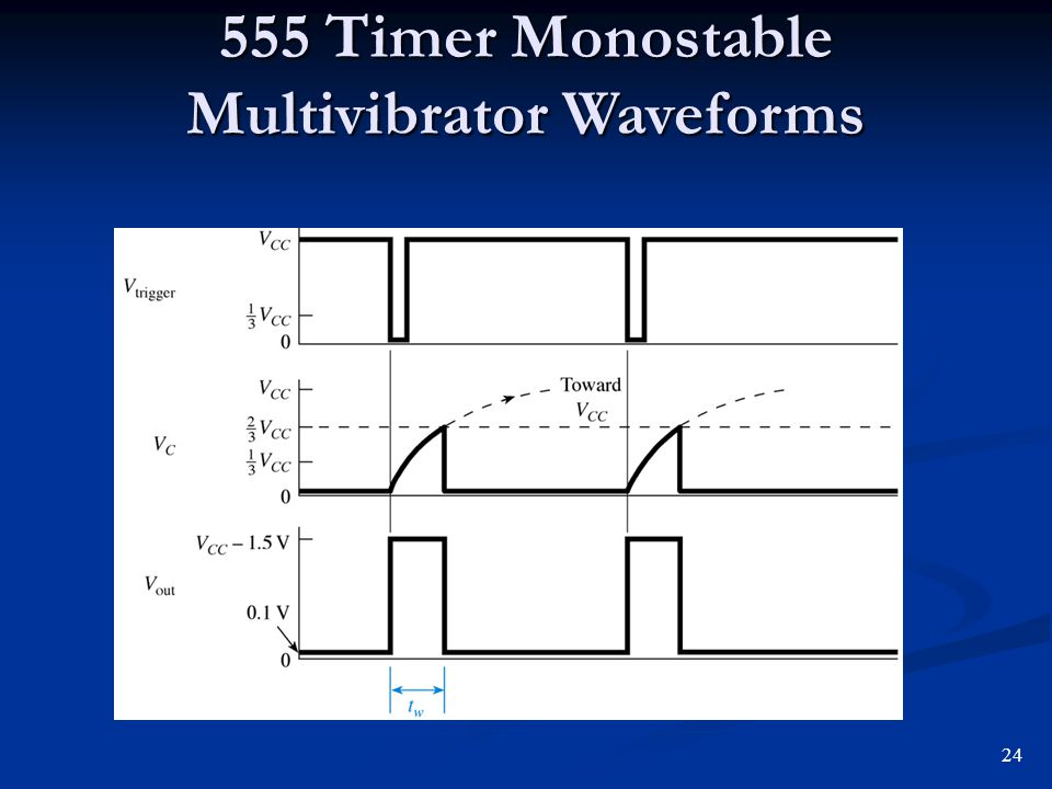 555 Timer Monostable Multivibrator Waveforms