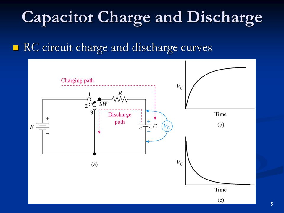Capacitor Charge and Discharge