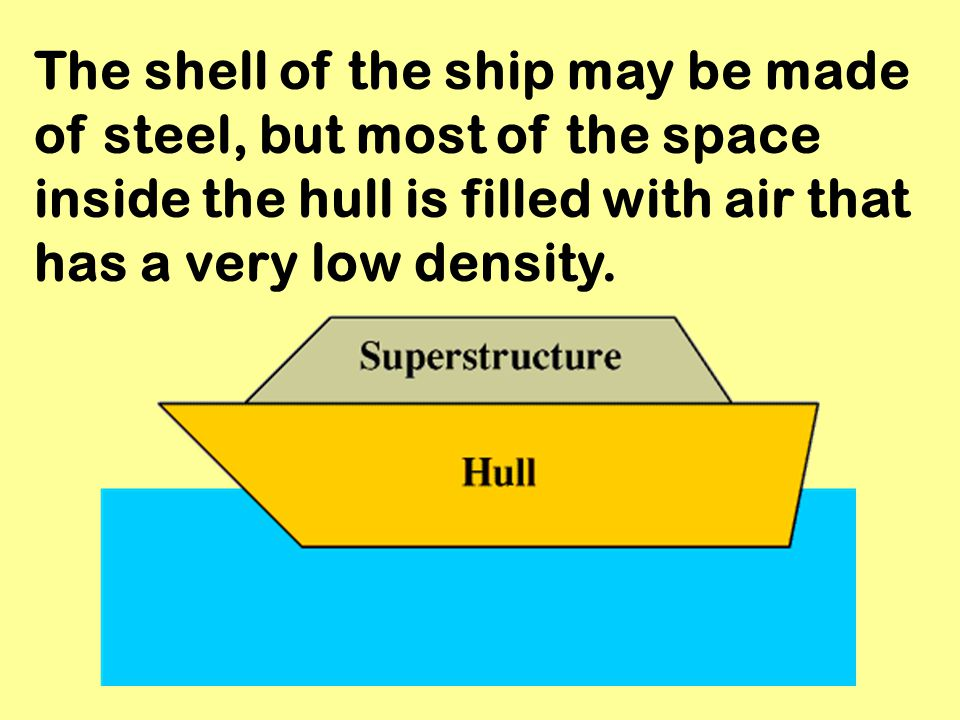 The shell of the ship may be made of steel, but most of the space inside the hull is filled with air that has a very low density.