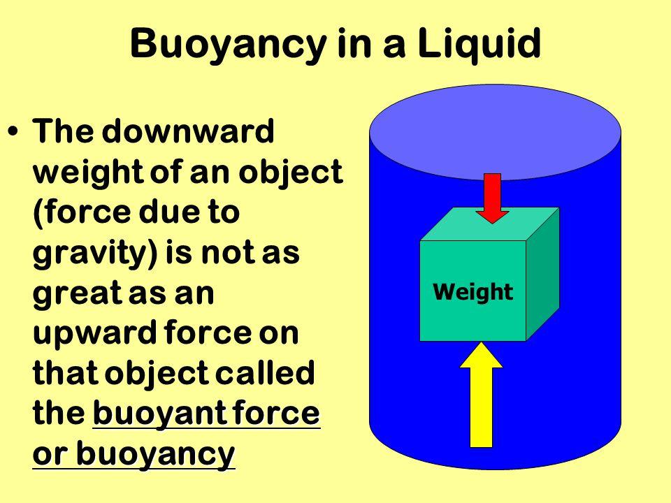 Buoyancy in a Liquid