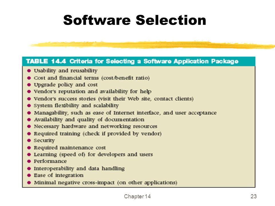 Software Selection Chapter 14