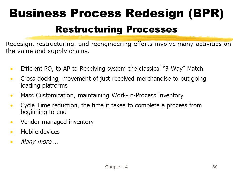 Business Process Redesign (BPR) Restructuring Processes