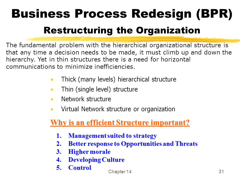 Business Process Redesign (BPR) Restructuring the Organization