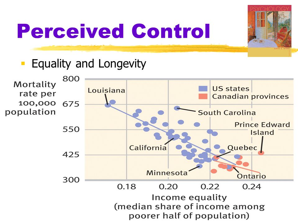 Perceived Control Equality and Longevity