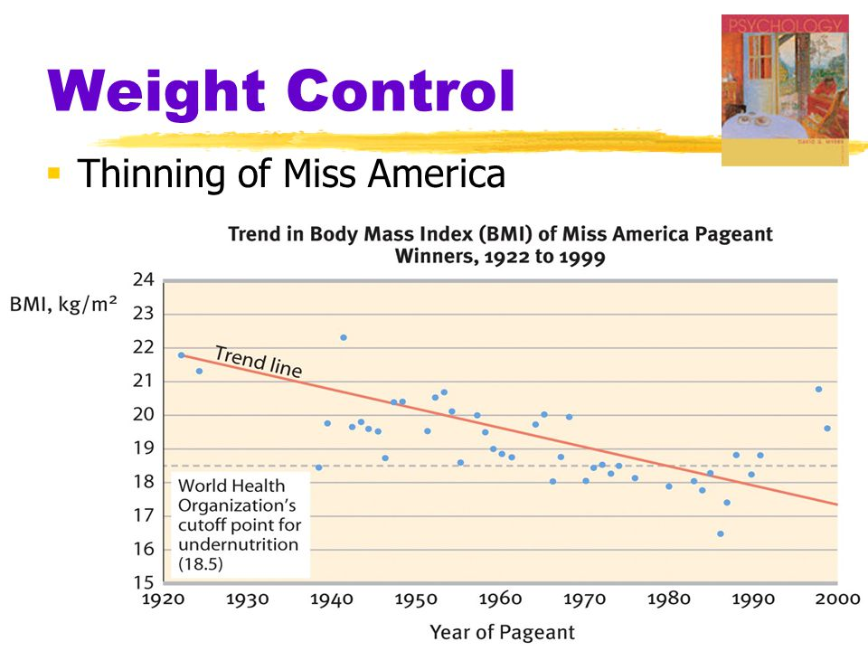 Weight Control Thinning of Miss America