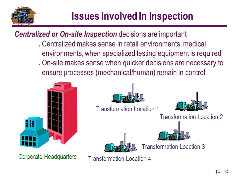Issues Involved In Inspection