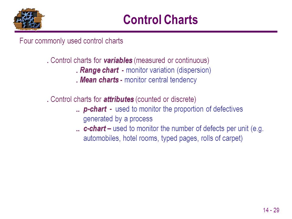Control Charts Four commonly used control charts
