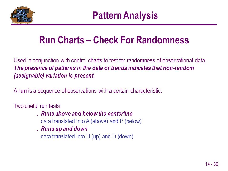 Run Charts – Check For Randomness