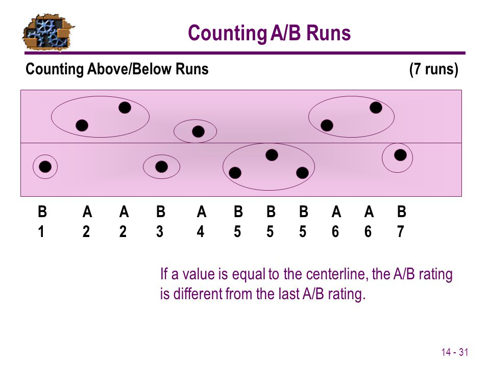 Counting A/B Runs Counting Above/Below Runs (7 runs) B1 A2 A2 B3 A4 B5