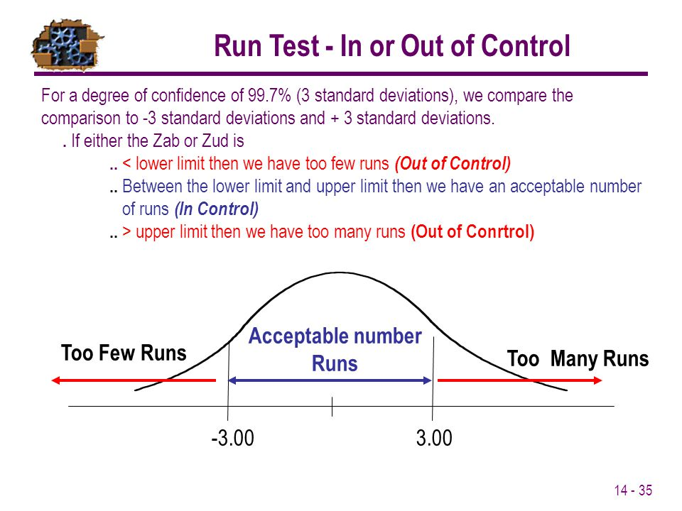 Run Test - In or Out of Control Acceptable number Runs