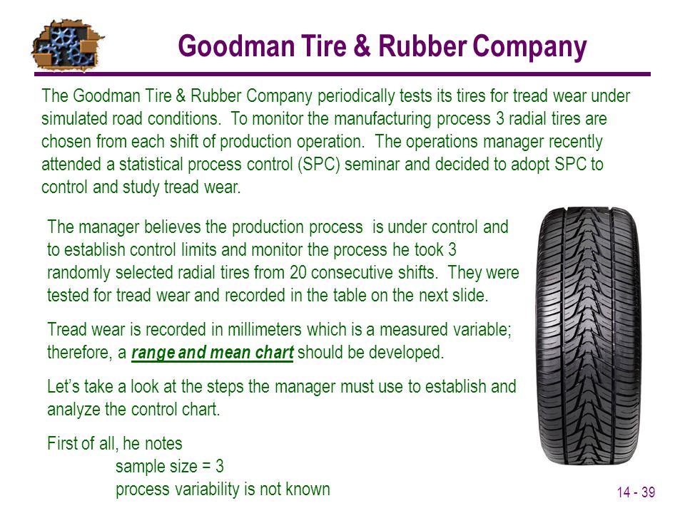 Goodman Tire & Rubber Company