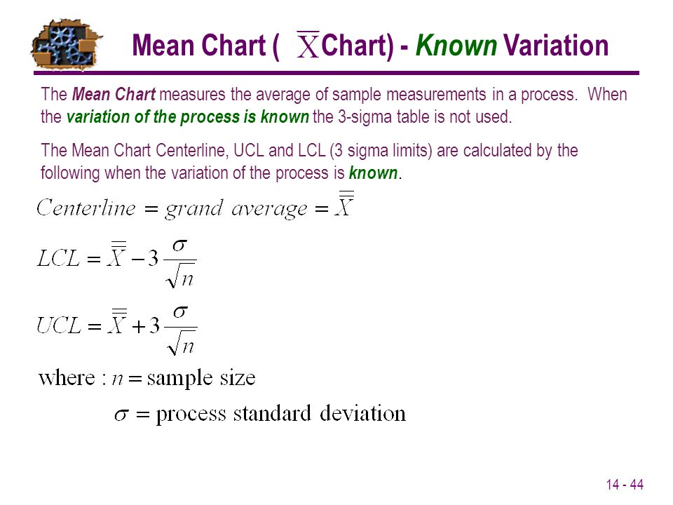 Mean Chart ( Chart) - Known Variation
