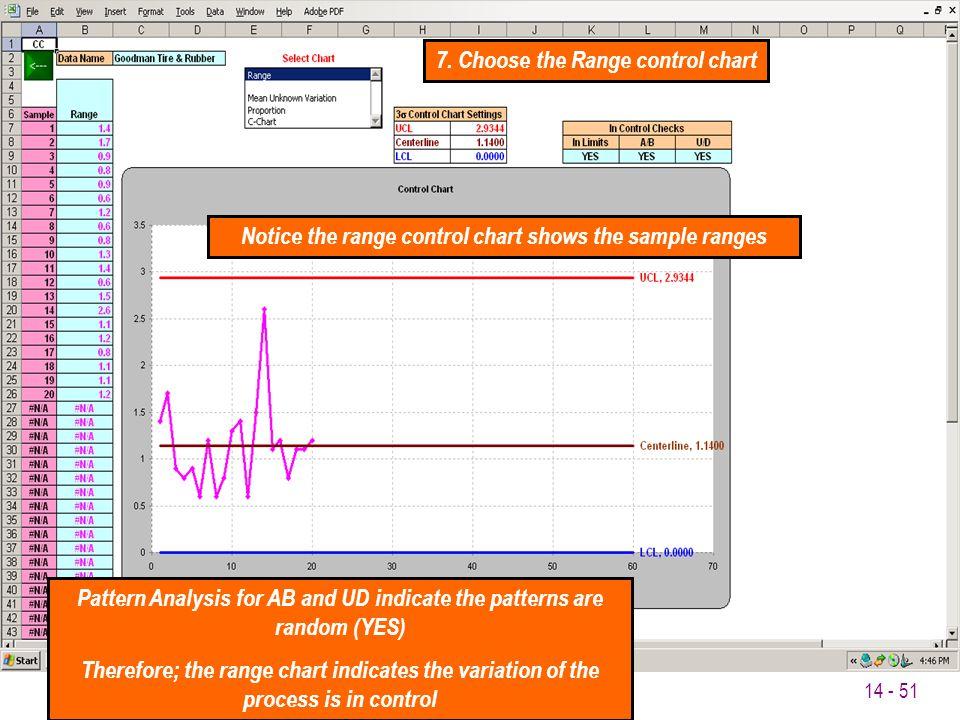 7. Choose the Range control chart