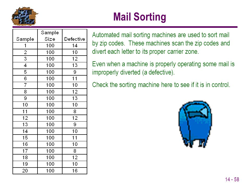 Mail Sorting