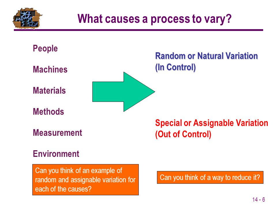 What causes a process to vary