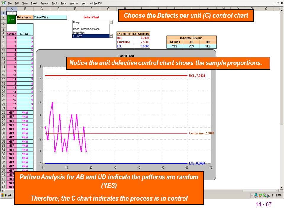 Choose the Defects per unit (C) control chart